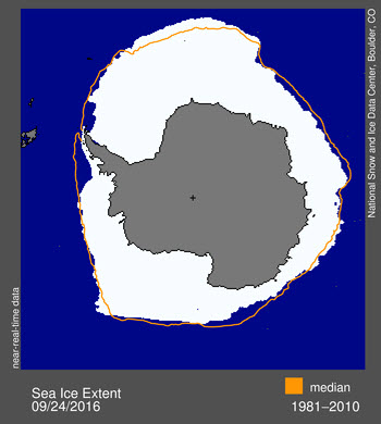 NSIDC Antarctic sea ice extent 24 September 2016 with the median extent (1981-2010) for this day.
