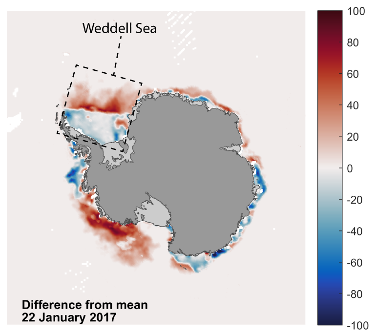 Sea ice in the Weddell Sea is now compressed against the Antarctic Peninsula